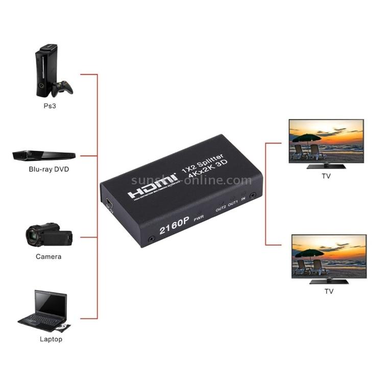 HDMI0070