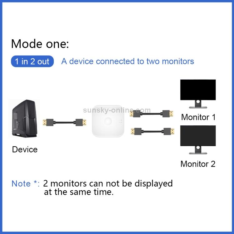 HDMI0136