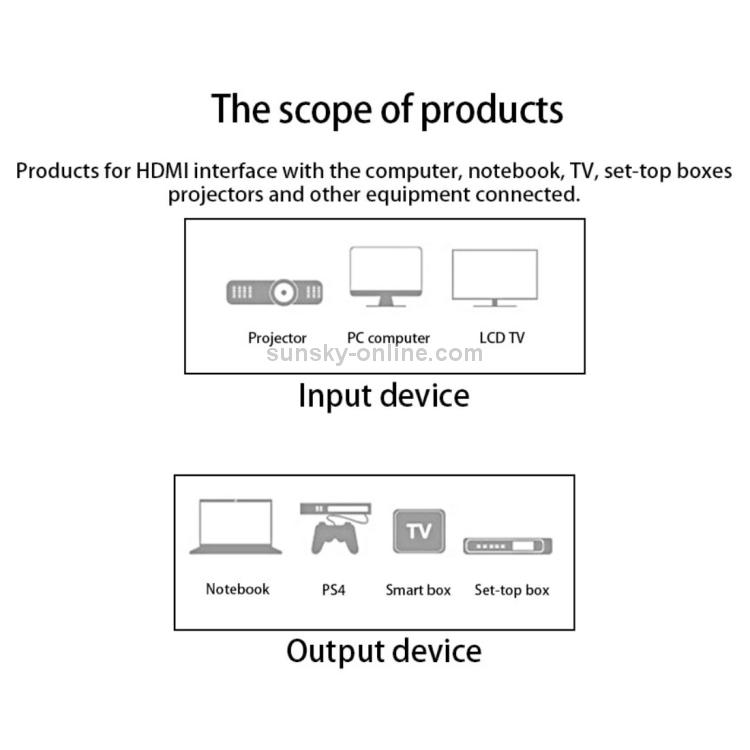 HDMI0171