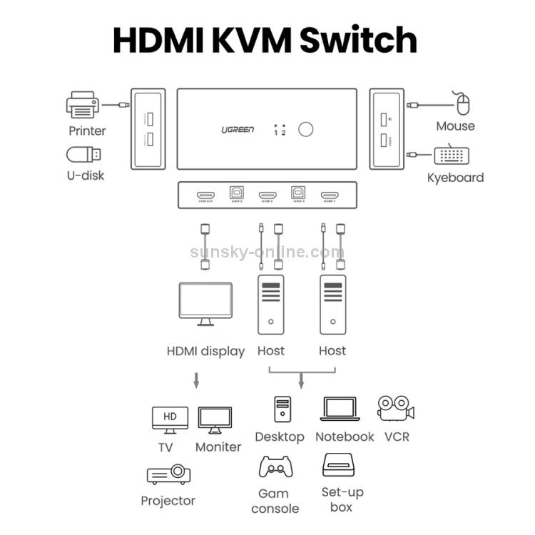 HDMI0177B