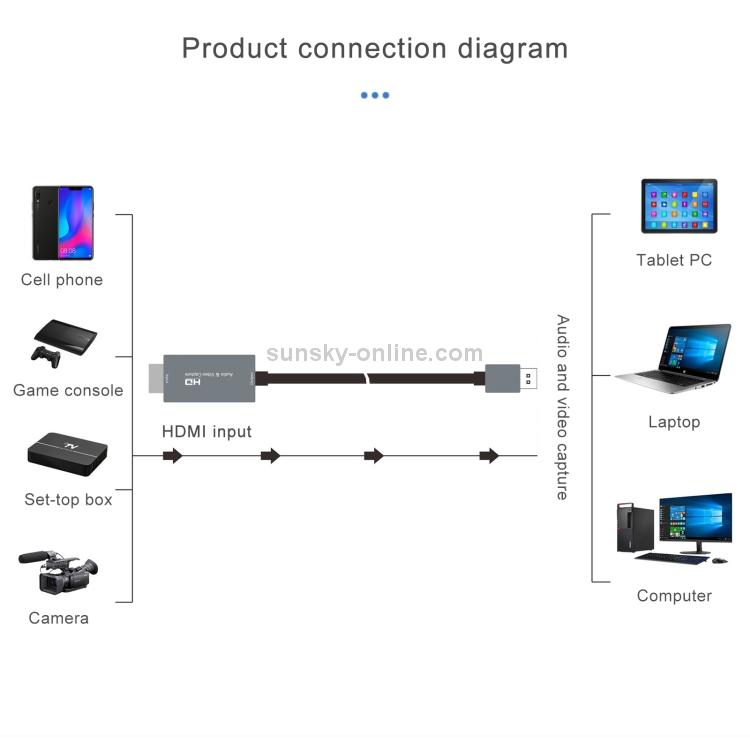 HDMI0180