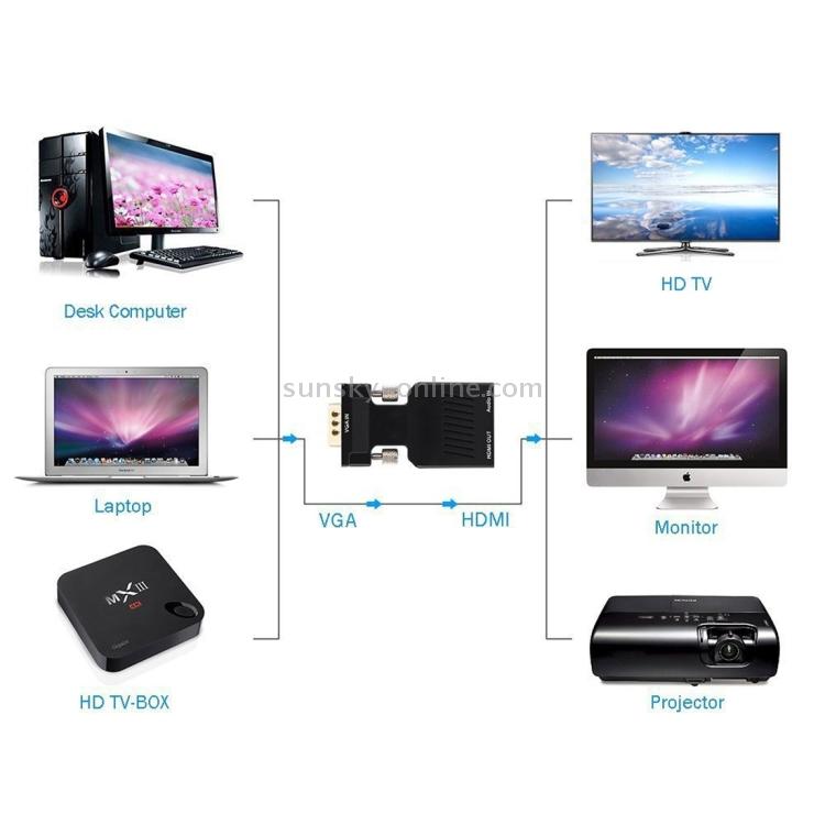 HDMI0686B