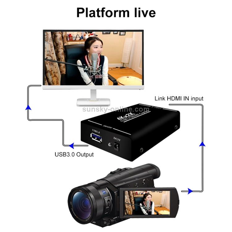 HDMI1524