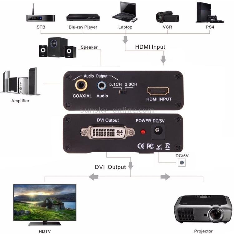 HDMI5407