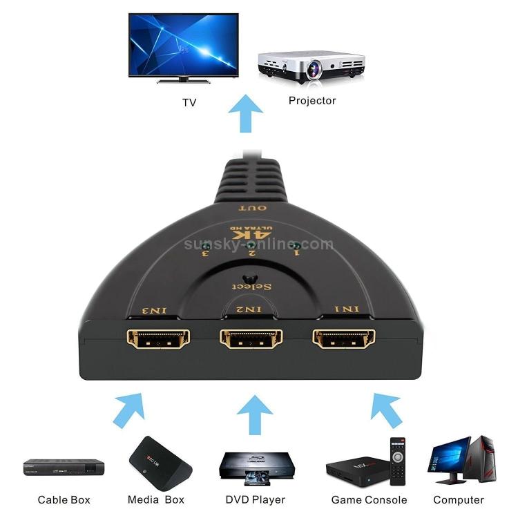 HDMI8885
