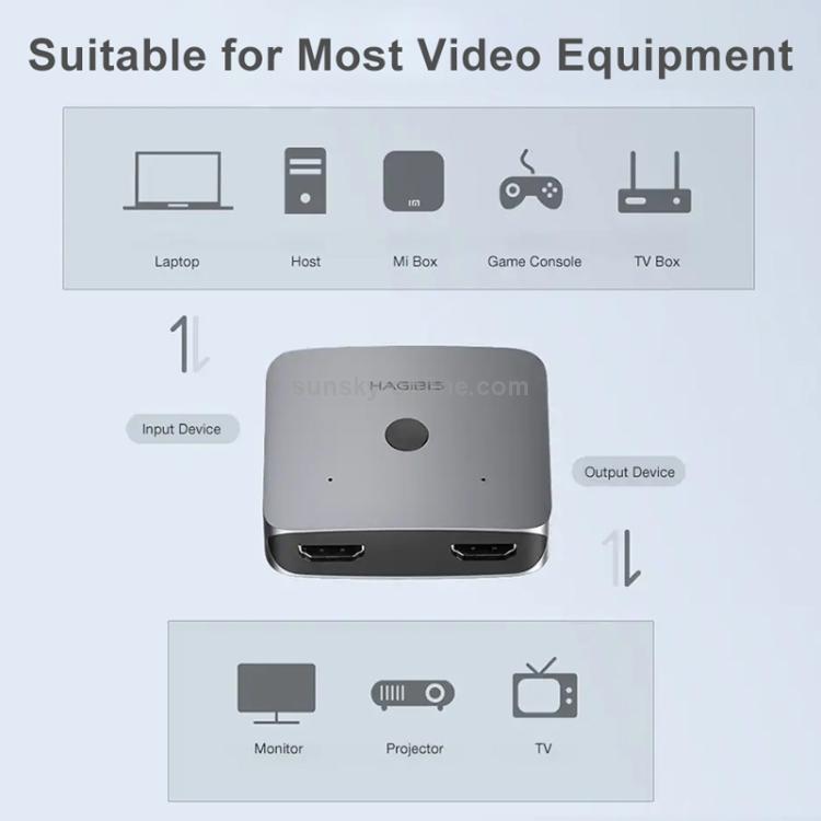 HDMI9019
