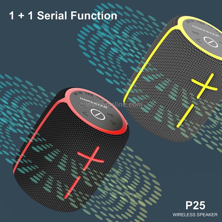 IP7G0711B
