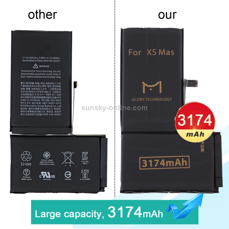IPXM8632