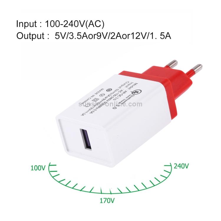 IPXS5823R