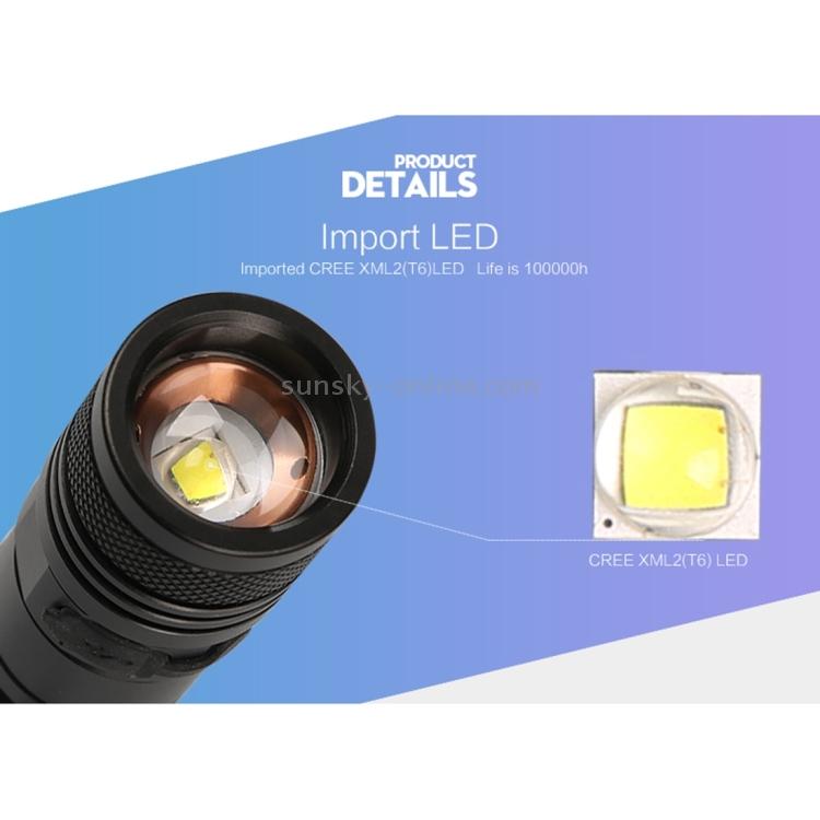 LED0365