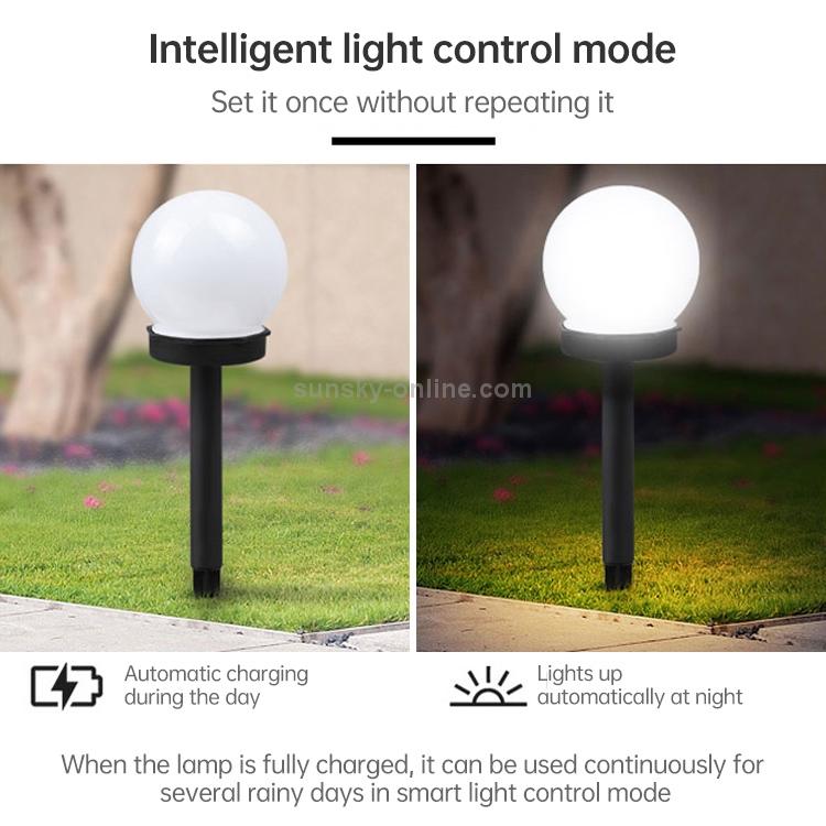 LED2190