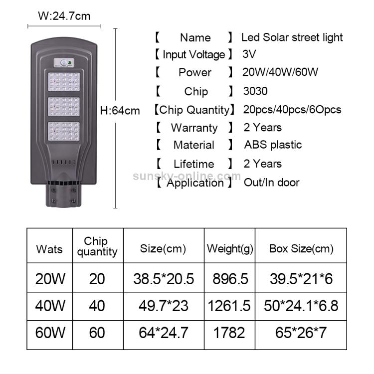 LED3263