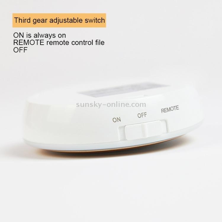 LED3605