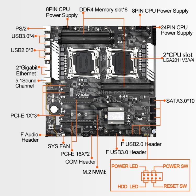 PC8588