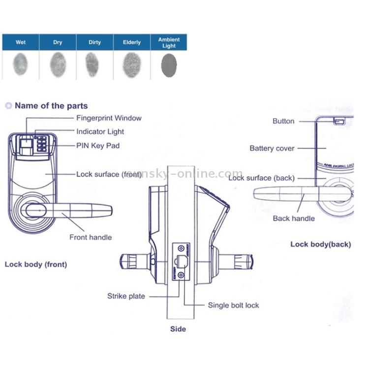 S-ACS-2042B