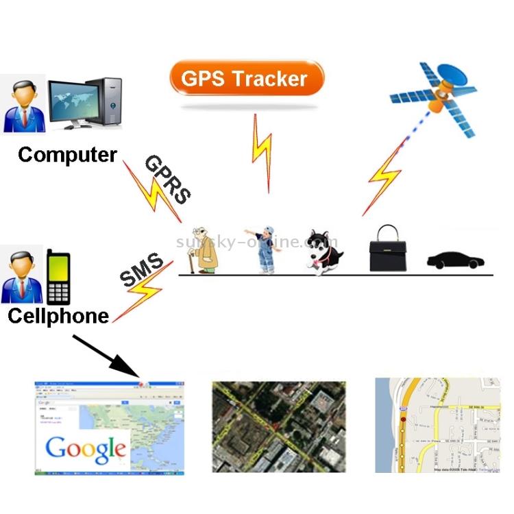 S-GPS-0968