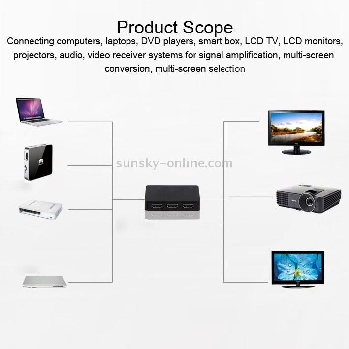 S-HDMI-1530