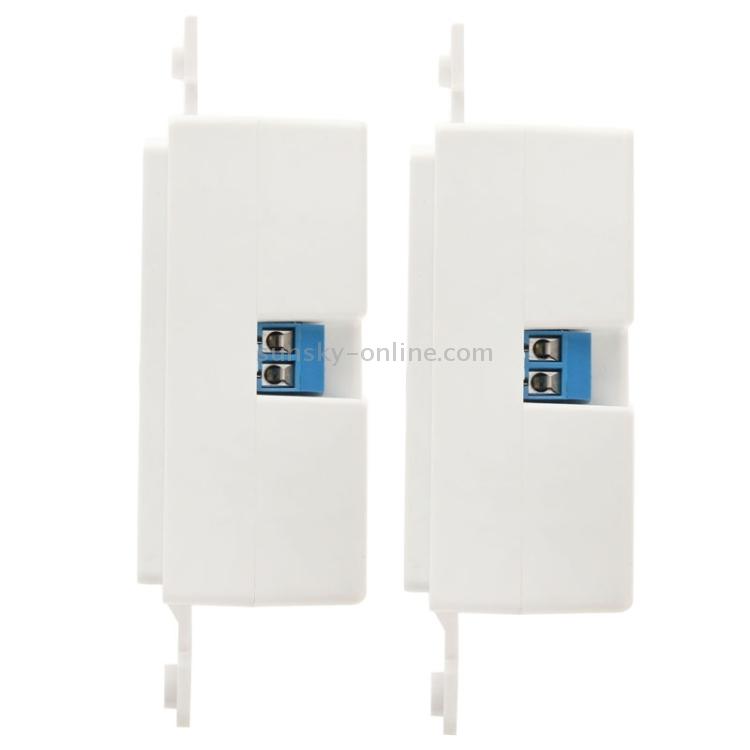 S-HDMI-1561W