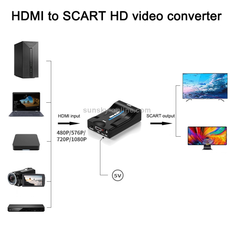 S-HDMI-1563B