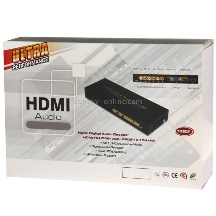 S-HDMI-1565B
