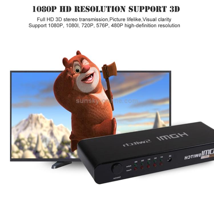 S-HDMI-3032