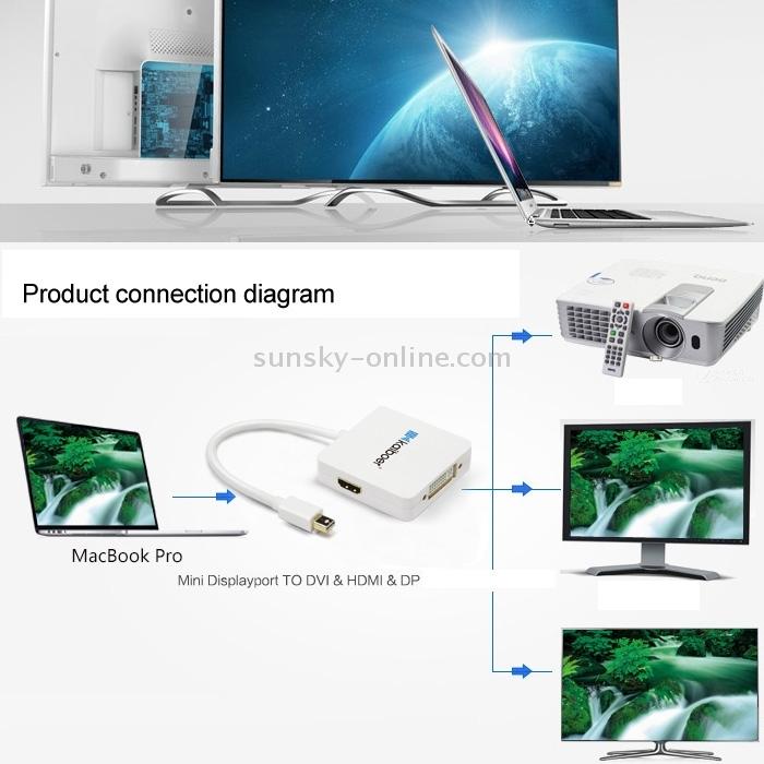 S-HDMI-5620