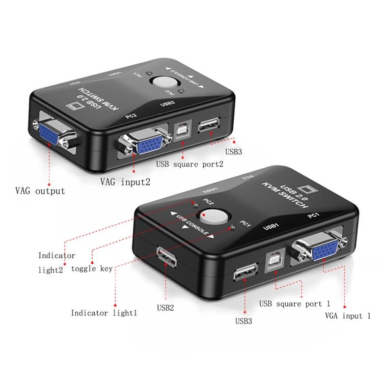 S-KVM-01022