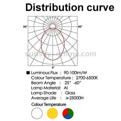 S-LED-1561W