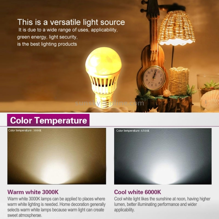 S-LED-2575W