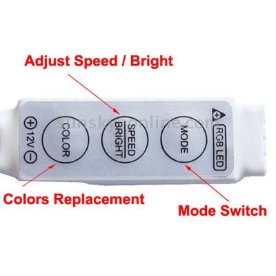 S-LED-7545