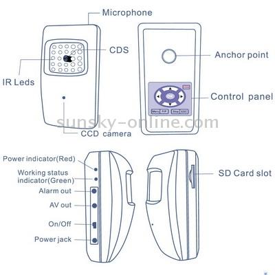 S-MDC-0105