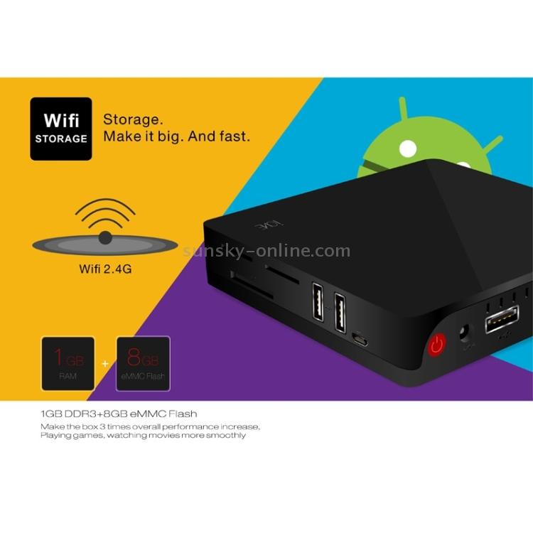 smart tv box x96 mini manual