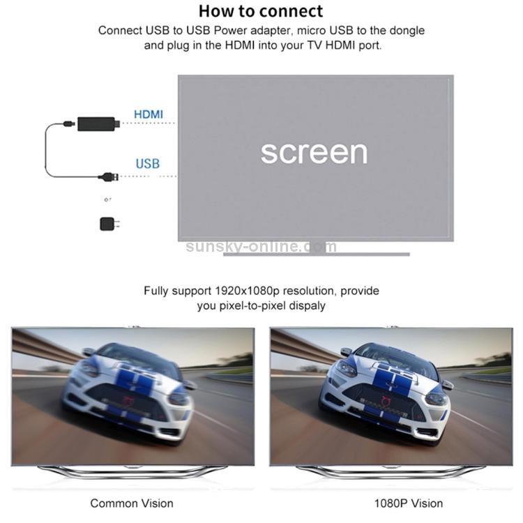 SUNSKY - AnyCast M9 Plus Wireless WiFi Display Dongle Receiver